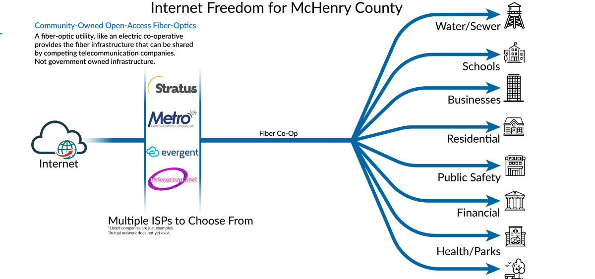 Internet Freedom Illustrated